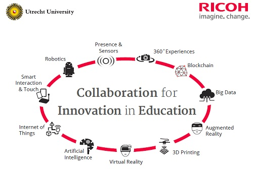 Collaboration for innovation